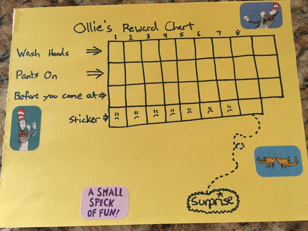 Reward Charts to Keep Your Kids On Track
